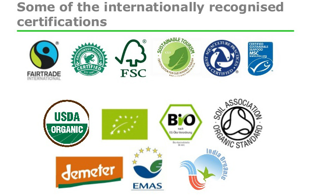 3rd party Organic Certification